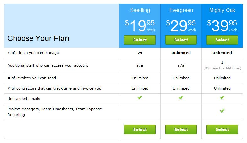 FreshBooks pricing chart